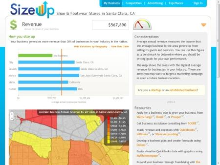 New Site Helps Small Businesses Size Up Opportunities