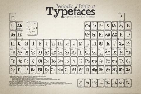 Why Type Matters: The Power of Fonts in Business