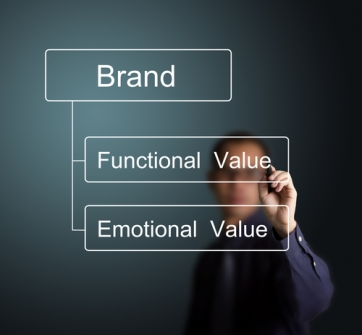 What Brings Real Value to Brands?