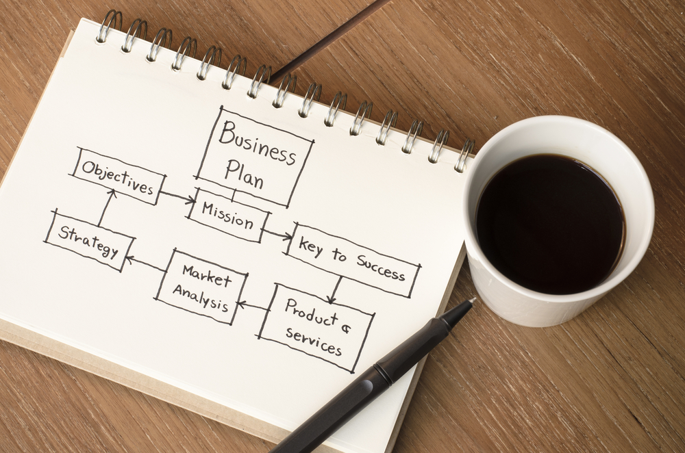 6 Business Plan Templates to Start Your Business