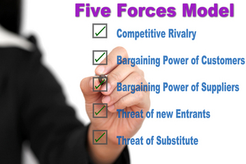 Porter 39 s five forces model tips and examples for Porter 5 forces reference