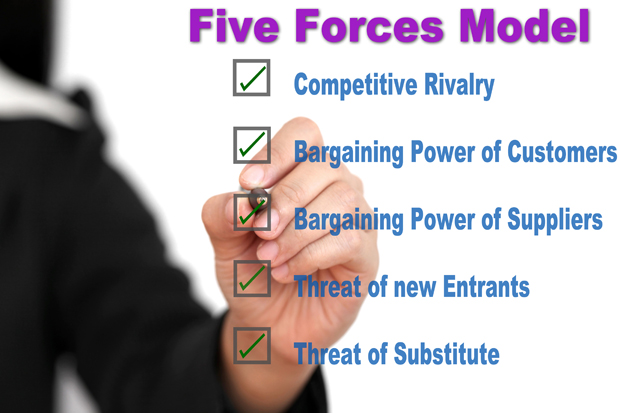 porter five force model Named for its creator michael porter, the five forces model helps businesses  determine how well they can compete in the marketplace.
