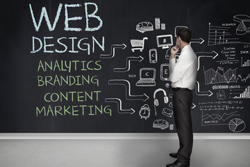 Using the Web to Advertise Your Service Based Business