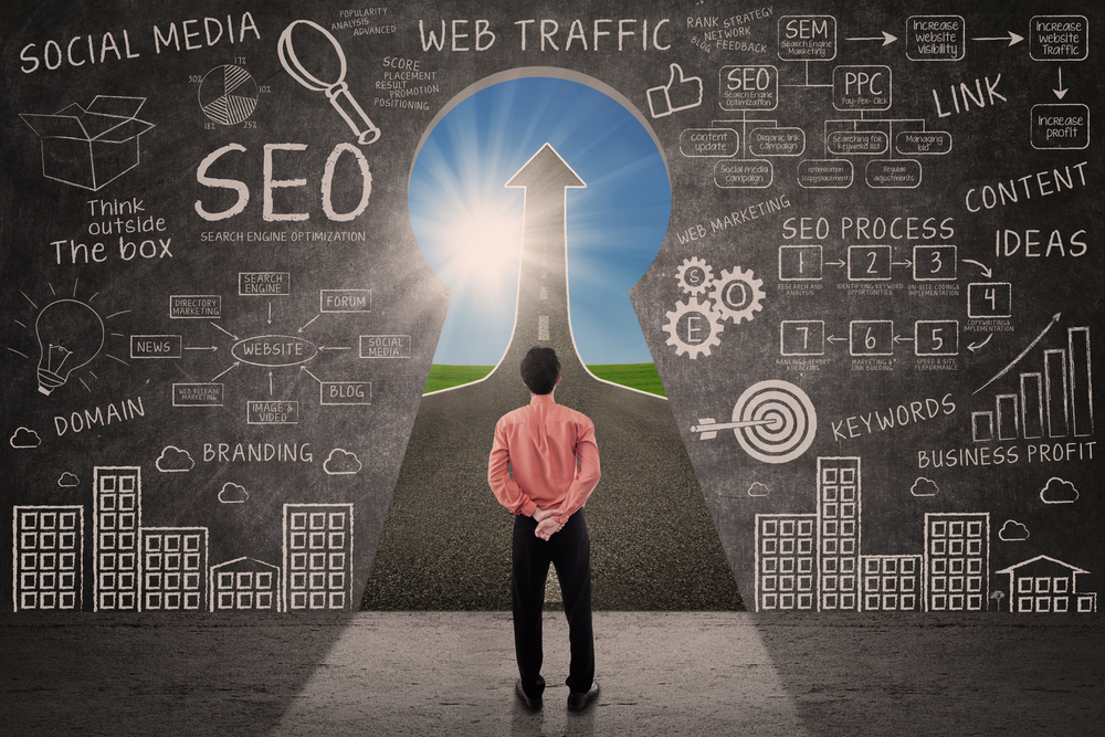 SEO for Small Business: The Past, Present & Future of Search Engine Optimization