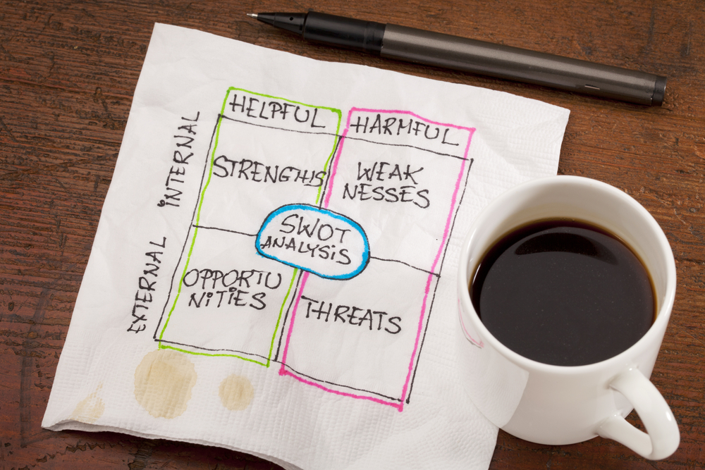 6 SWOT Analysis Tools for Small Businesses