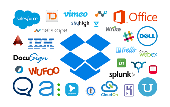 Dropbox for Business Now Integrates with Popular Business Apps