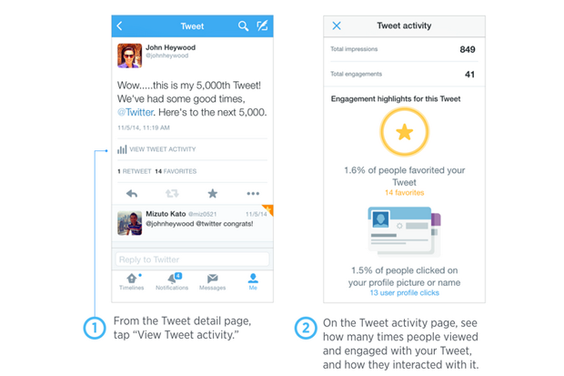 Twitter Adds Analytics to iOS App