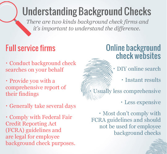 Search Background People Search Free Background Check By