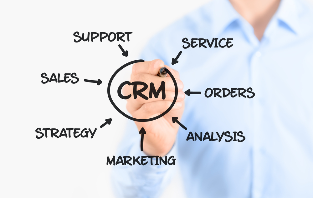 Choosing a CRM Software: A Buyer's Guide
