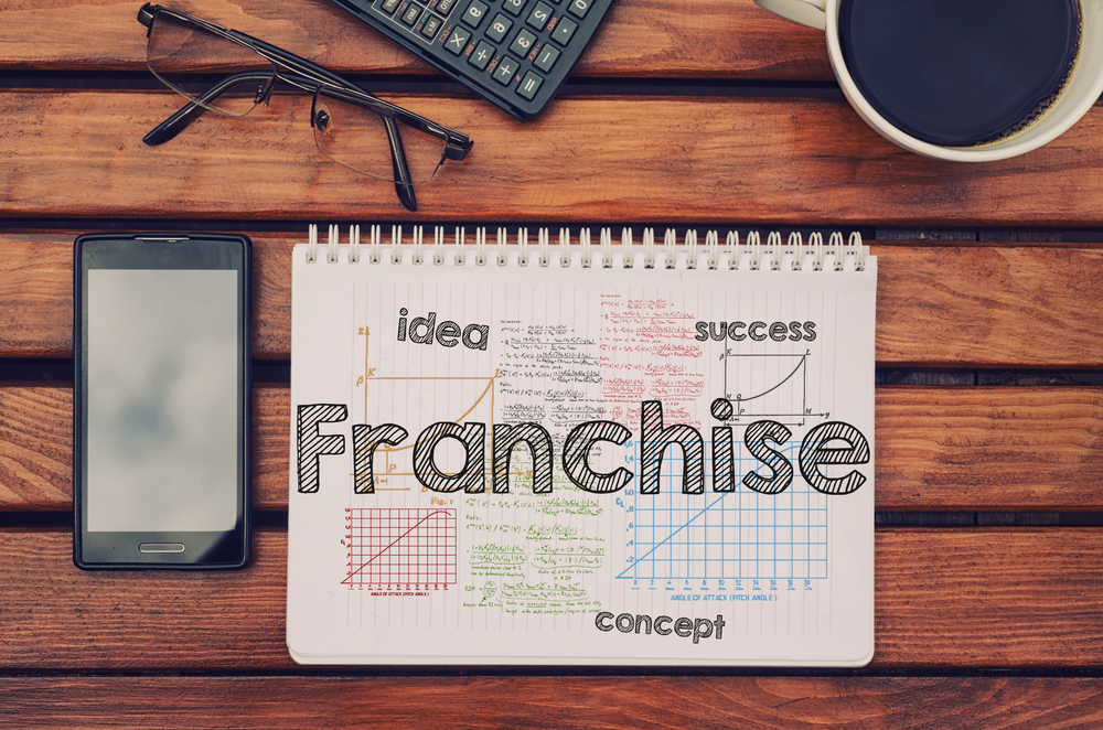 Do i need a business plan to buy a franchise