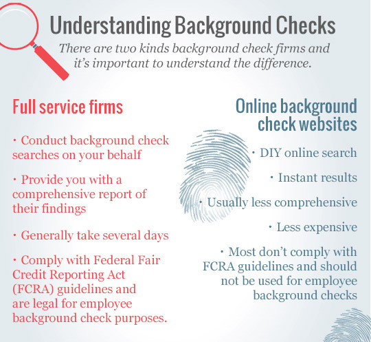 Best Background Check Service for Employers: 2017 ...