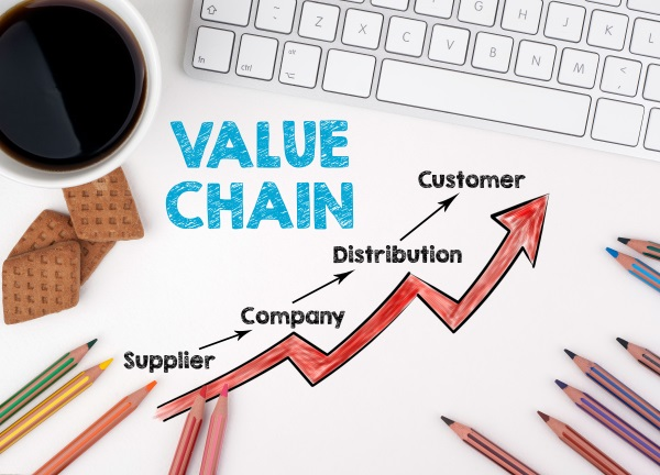 disadvantage of using book value Investors are concerned with a company's assets as they compare to its liabilities  or book value, but also to the company's stock price or market.