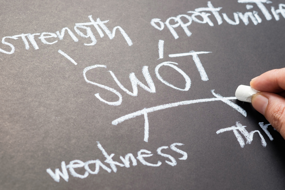 Swot Analysis Definition And Examples
